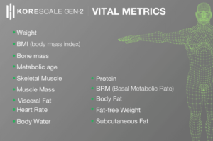 KoreScale Gen2